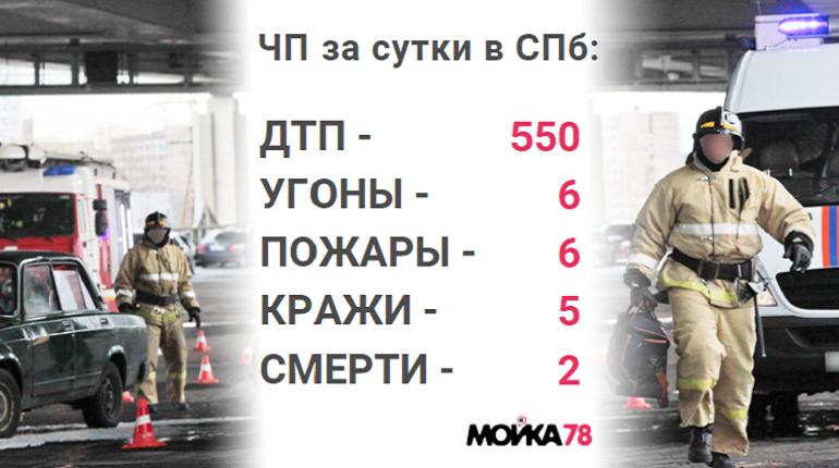 Происшествия вторника в Петербурге и Ленобласти: серия пожаров и кража в монастыре