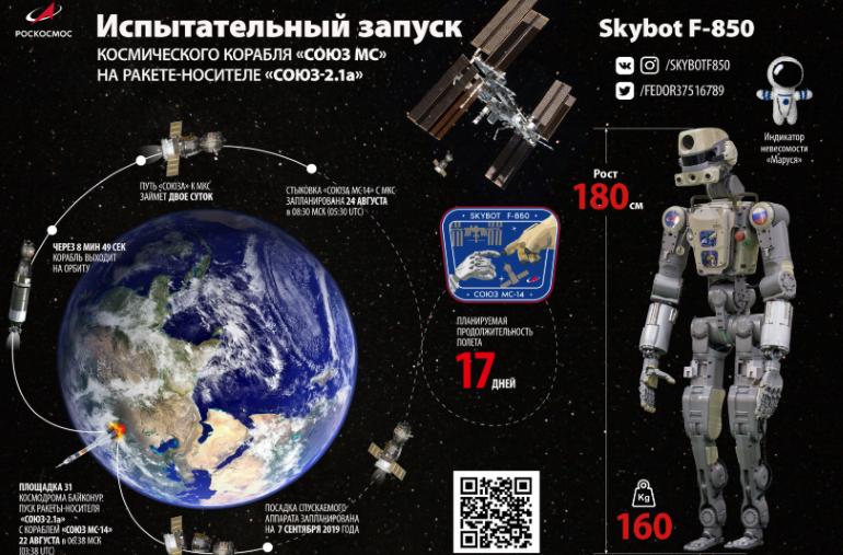 Рогозин назвал сложной ситуацию со стыковкой «Союза МС-14» к МКС