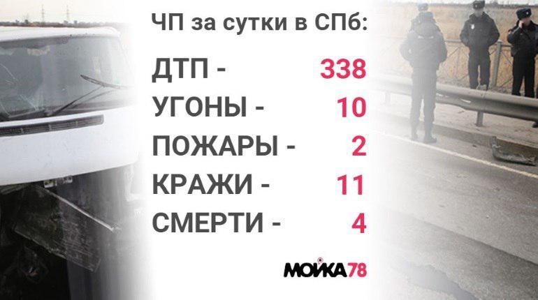 Происшествия 7 августа: труп в отеле и «обмен денег»