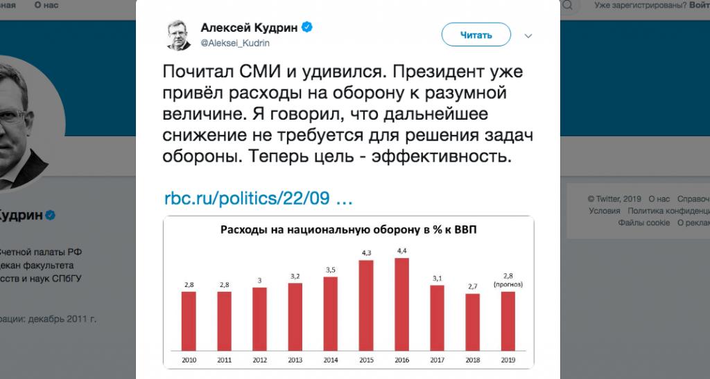 Кудрин после интервью Шойгу назвал «разумными» расходы на оборону