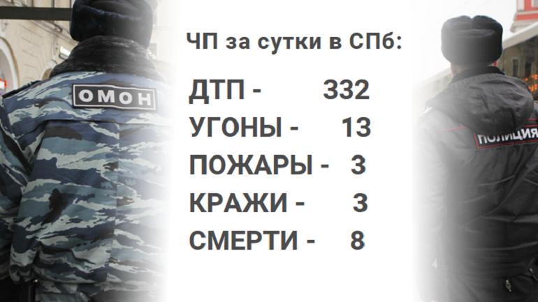 Происшествия в Петербурге: смерть в BMW и дерзкая кража на заправке