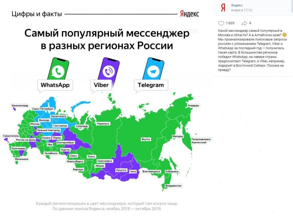 Яндекс назвал самый популярный мессенджер в Петербурге