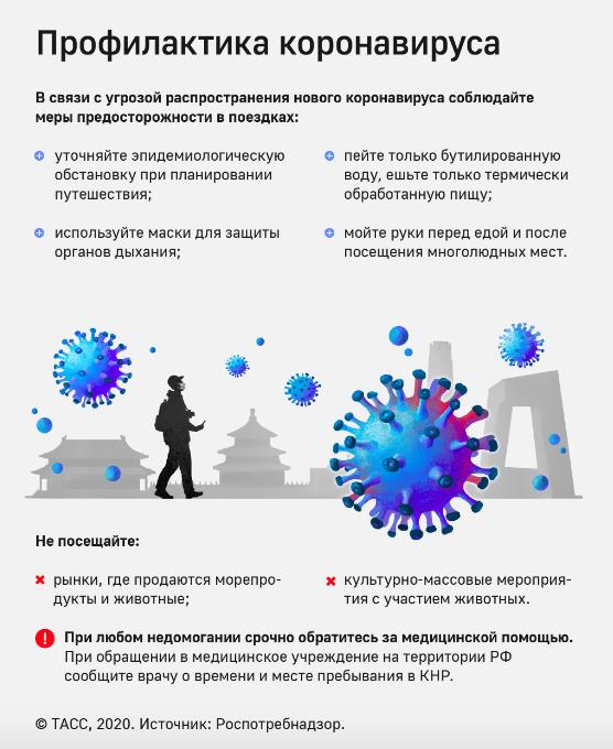 вики коронавирус