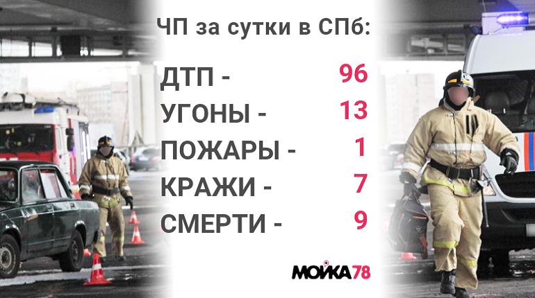Происшествия четверга: в Петербурге умерла бомж Лидия