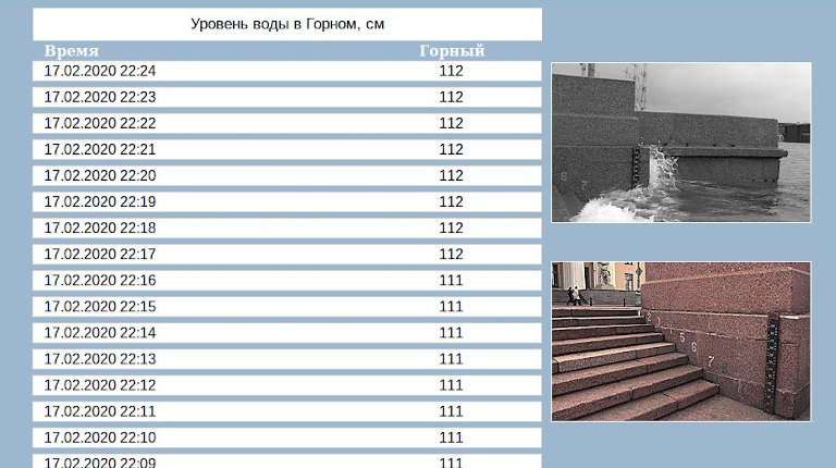 Петербургская дамба закрыта, уровень воды поднимается