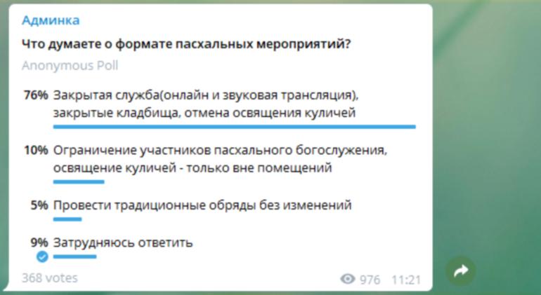 Власти Ленобласти спросили жителей, как праздновать Пасху в пандемию