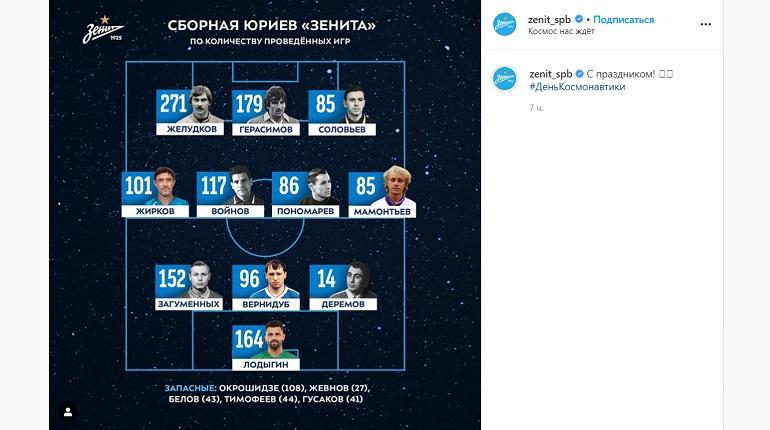 «Зенит» составил «сборную Юриев» в День космонавтики