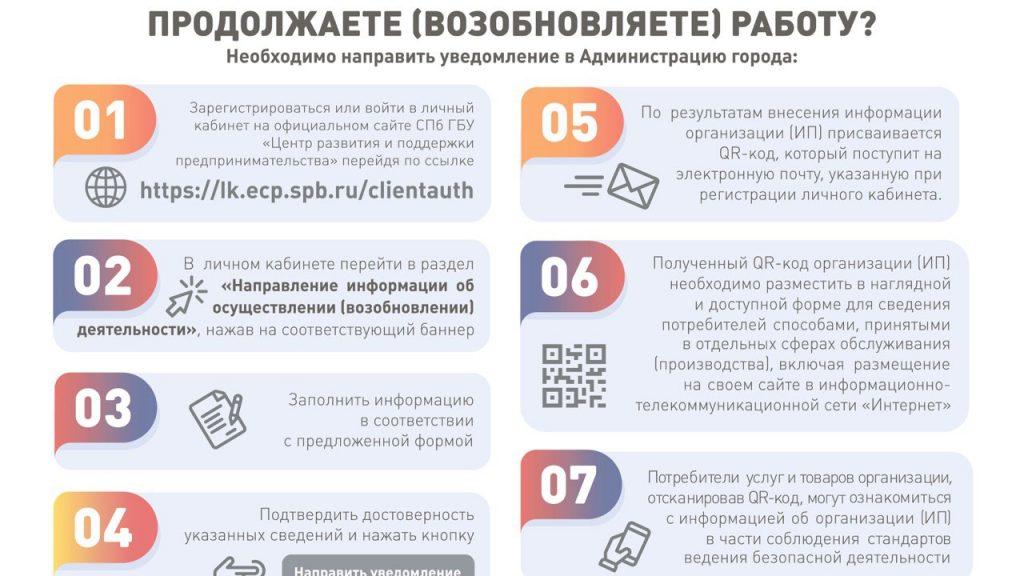 Кому разрешено и кому запрещено работать в Петербурге с 1 июня