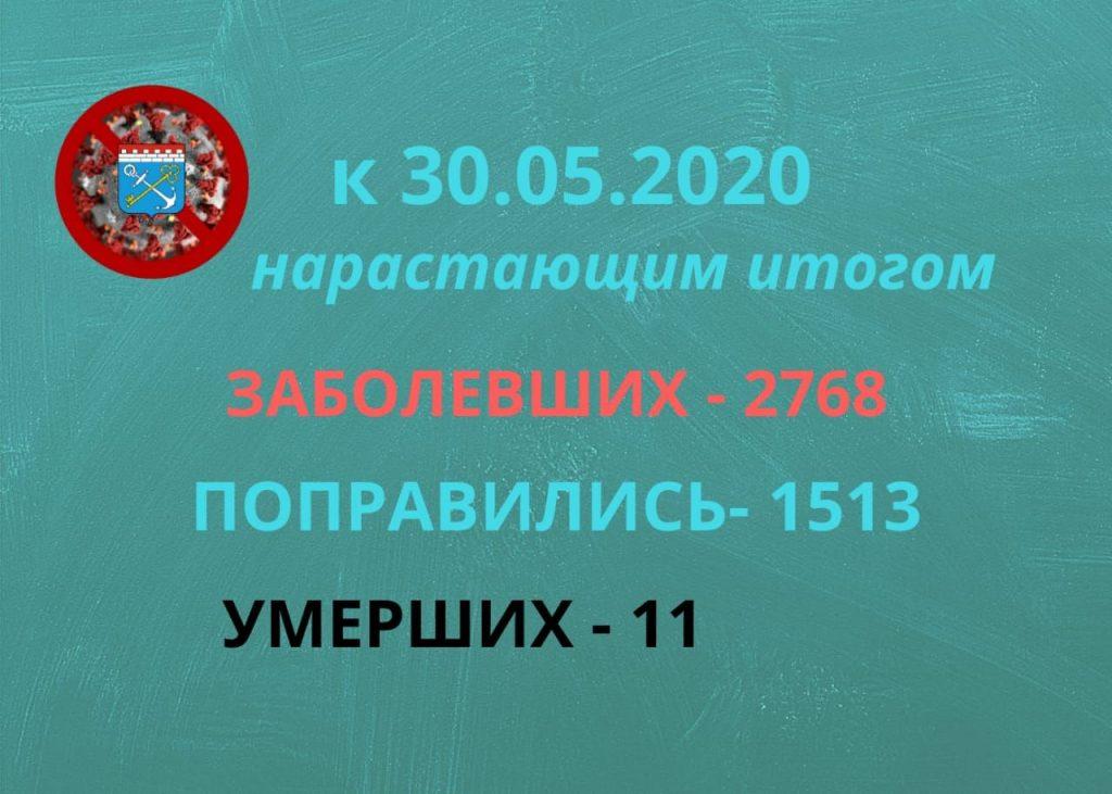 Новых заболевших COVID-19 нашли в 29 населенных пунктах Ленобласти
