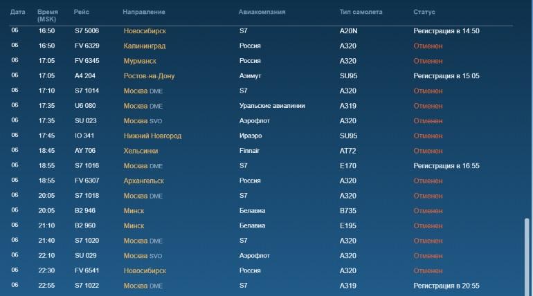В Пулково отменили более 30 рейсов