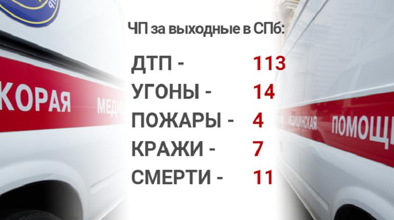 Происшествия выходных: украинский бомж-убийца и ДТП с Барецким