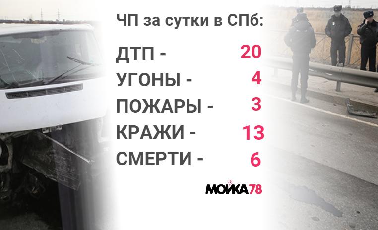 Происшествия понедельника: сгоревшие автомобили и жертва «банковских аферистов»