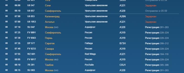 Во вторник в Пулково задержаны четыре рейса «Уральских авиалиний»