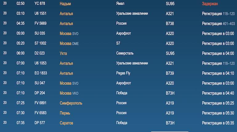 В Пулково во вторник задержан один рейс