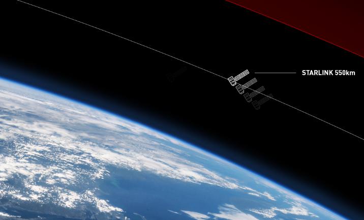 Starlink Илона Маска покроет весь мир интернетом осенью