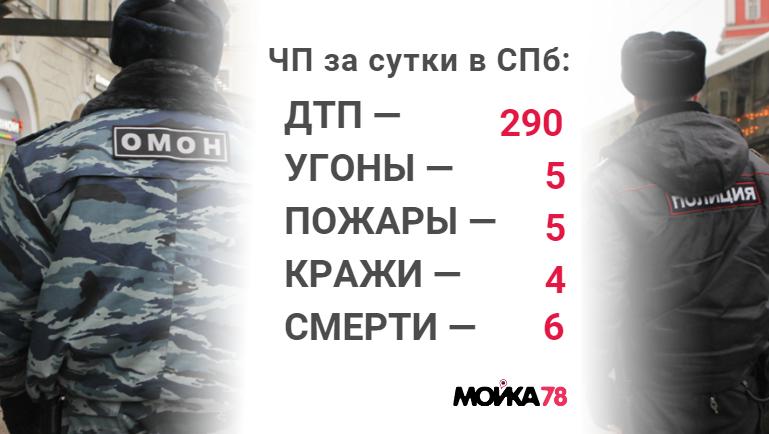 Происшествия среды: кража $22 тысяч из квартиры на Сизова и лобовое столкновение двух фур в Ленобласти