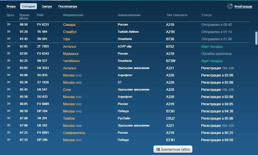 В среду в Пулково нет отменных и задержанных рейсов