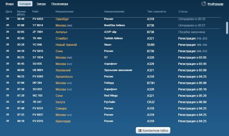 В Пулково в пятницу все самолеты вылетают и прилетают без задержки