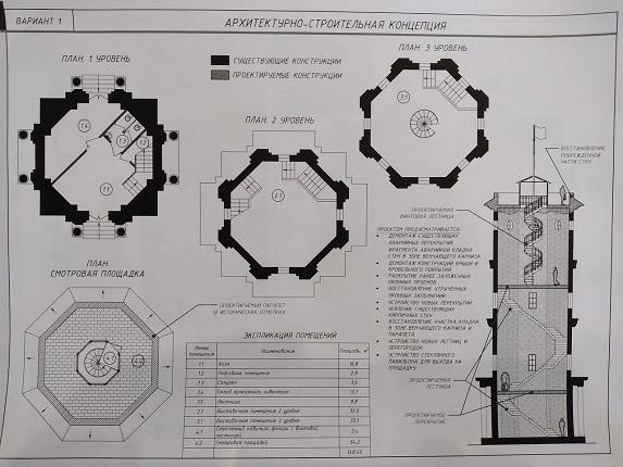 На водонапорной башне в Приоратском парке Гатчины установят смотровую площадку