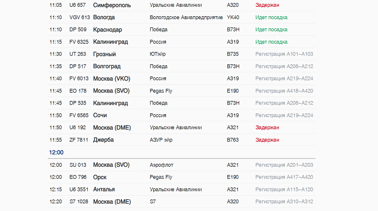 Восемь самолетов вылетят с задержкой из Пулково во вторник