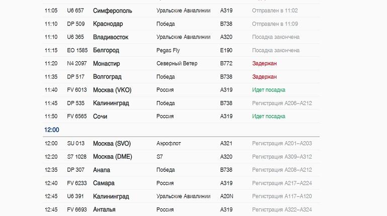 В Пулково задерживаются семь самолетов — рейс в Сочи вылетит на восемь часов позже