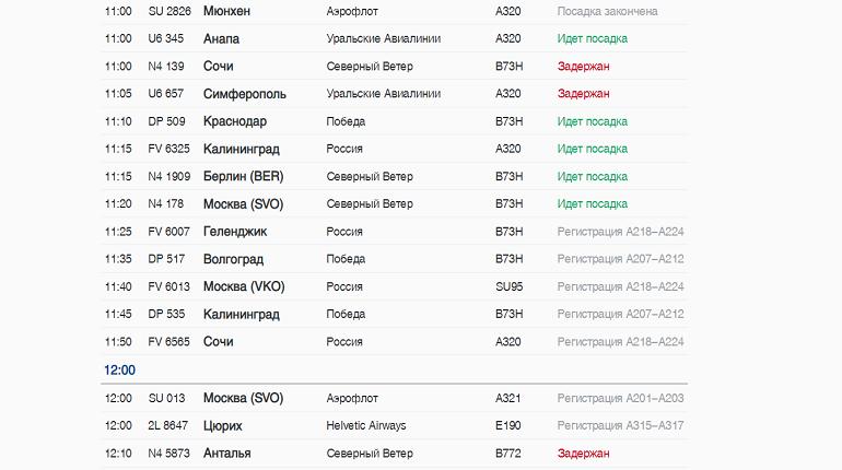 Из Пулково в воскресенье восемь самолетов вылетят с задержкой