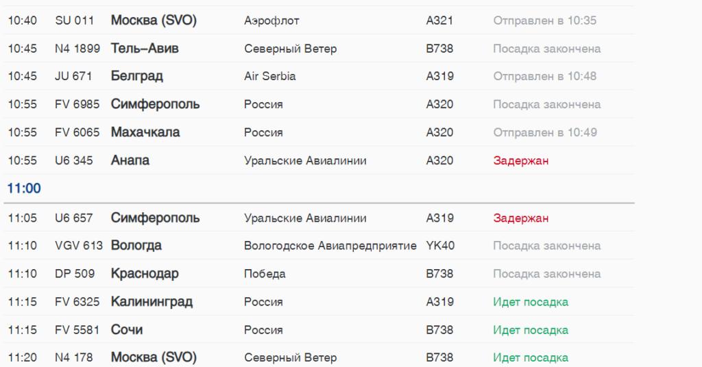 Во вторник в Пулково задерживаются рейсы в Анапу, в Симферополь и в Сочи