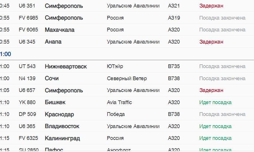 В субботу в Пулково задерживаются пять авиарейсов «Уральских Авиалиний»