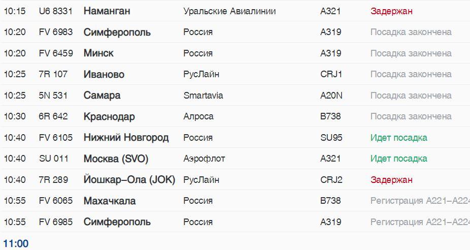 В воскресенье петербуржцы не могут улететь из Пулково в Сочи, Наманган, Йошкар-Олу и Москву