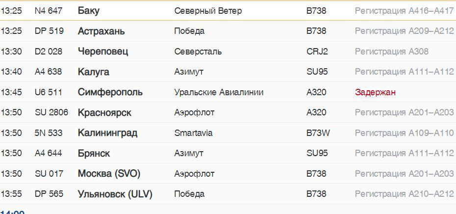 Авиарейсы в Анапу и Симферополь «Уральских авиалиний» задерживаются в Пулково