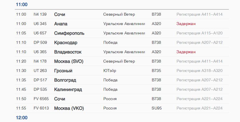 В понедельник в Пулково задерживаются рейсы в Москву, Анапу и Владивосток